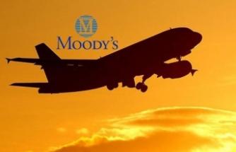 Hava yolu şirketlerinin zararları uzun süreli
